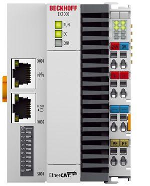 EtherCAT TSN Coupler_EK1000_Beckhoff-vietnam