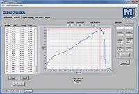 Phần mềm cho máy đo lực MESUR™gauge Plus Load & Travel Analysis Software-Mark-10 Vietnam-TMP Vietnam