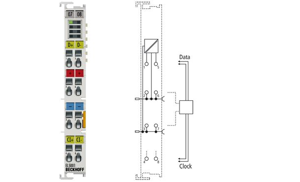 SSI interface EtherCAT Terminal EL5001 Beckhoff