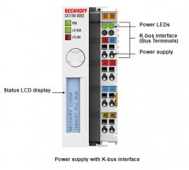 Bộ nguồn ( Power supply ) CX1100-0004 hãng Beckhoff