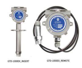 Đầu dò phát hiện khí dễ cháy nổ GTD 1000Ex hãng Gastron