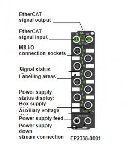 Mô đun ngõ vào/ ra 8 kênh analog EP2338-0001 hãng Beckhoff