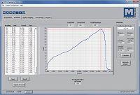 Phần mềm cho máy đo lực MESUR™gauge -Mark-10 Vietnam-TMP Vietnam